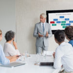 How to Sell to Multiple Buyers and Decision-Makers