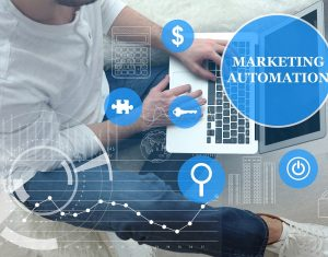 Concept of marketing automation