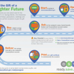 A road map to start savingReady, Save and Grow