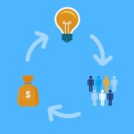 Why You Should Consider Crowdfunding for Your Startup