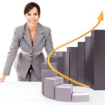 How a Performance Management Program Can Increase Quality Productivity
